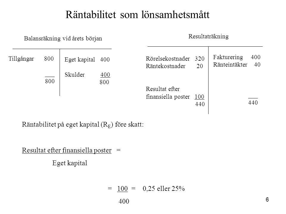 7 Räntabilitet på totalt kapital R T = R E x E + R S x S T T 0,15 = 0,25 x 400 + 0,05 x 400 = 800 800 = 0,125 + 0,025 = 0,15 eller 15 % Sambandet mellan R E och R T R E = R T + (R T – R S )S; R S = 20 = 0,05 E 400 R E = 0,15 + (0,15 – 0,05) 400 = 0,25 400