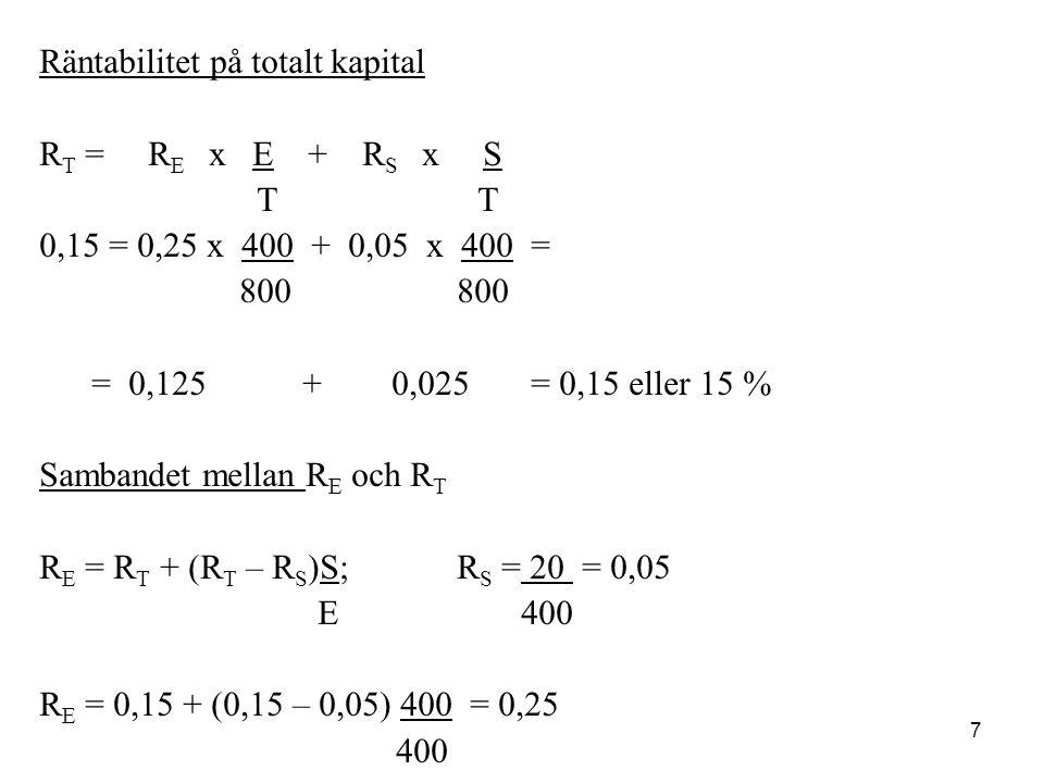 7 Räntabilitet på totalt kapital R T = R E x E + R S x S T T 0,15 = 0,25 x 400 + 0,05 x 400 = 800 800 = 0,125 + 0,025 = 0,15 eller 15 % Sambandet mell