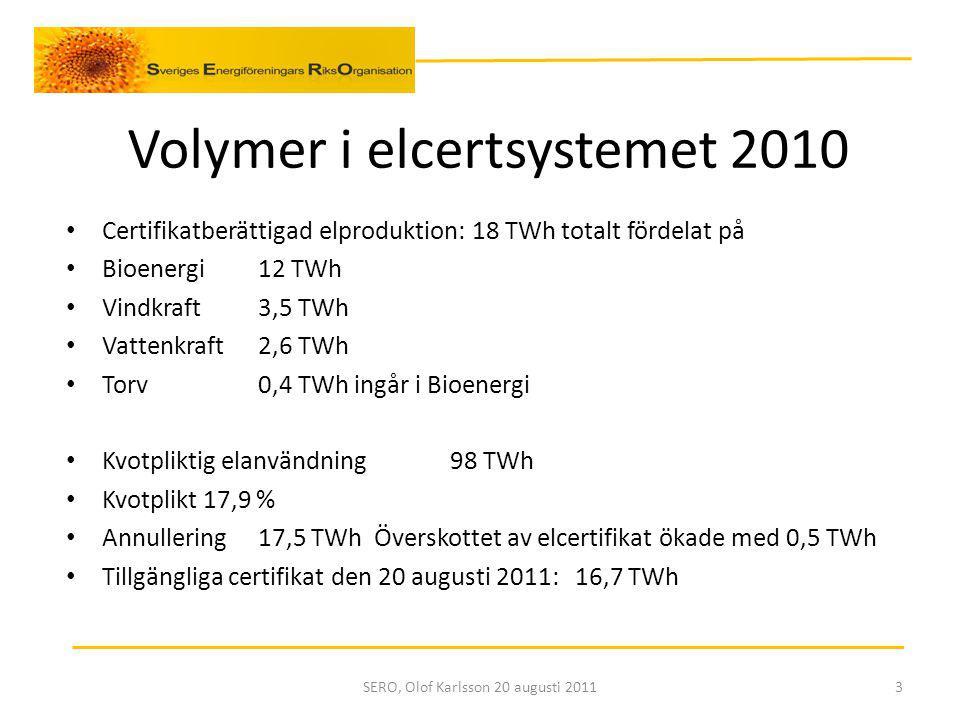 Volymer i elcertsystemet 2010 Certifikatberättigad elproduktion: 18 TWh totalt fördelat på Bioenergi 12 TWh Vindkraft3,5 TWh Vattenkraft2,6 TWh Torv0,4 TWh ingår i Bioenergi Kvotpliktig elanvändning98 TWh Kvotplikt 17,9 % Annullering17,5 TWh Överskottet av elcertifikat ökade med 0,5 TWh Tillgängliga certifikat den 20 augusti 2011: 16,7 TWh 3SERO, Olof Karlsson 20 augusti 2011