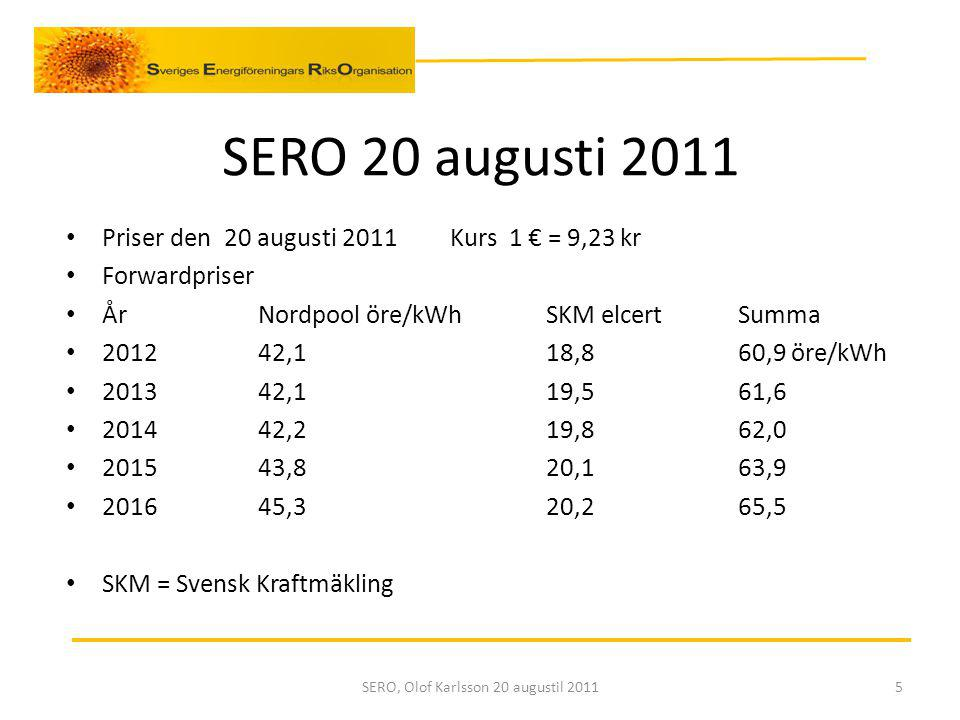 SERO 20 augusti 2011 Priser den 20 augusti 2011Kurs 1 € = 9,23 kr Forwardpriser ÅrNordpool öre/kWh SKM elcertSumma 201242,118,860,9 öre/kWh 201342,119,561,6 201442,219,862,0 201543,820,163,9 201645,320,265,5 SKM = Svensk Kraftmäkling 5SERO, Olof Karlsson 20 augustil 2011