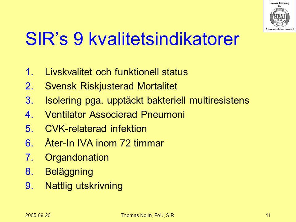2005-09-20.Thomas Nolin, FoU, SIR.11 SIR's 9 kvalitetsindikatorer 1.Livskvalitet och funktionell status 2.Svensk Riskjusterad Mortalitet 3.Isolering pga.
