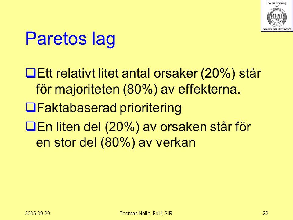 2005-09-20.Thomas Nolin, FoU, SIR.22 Paretos lag  Ett relativt litet antal orsaker (20%) står för majoriteten (80%) av effekterna.