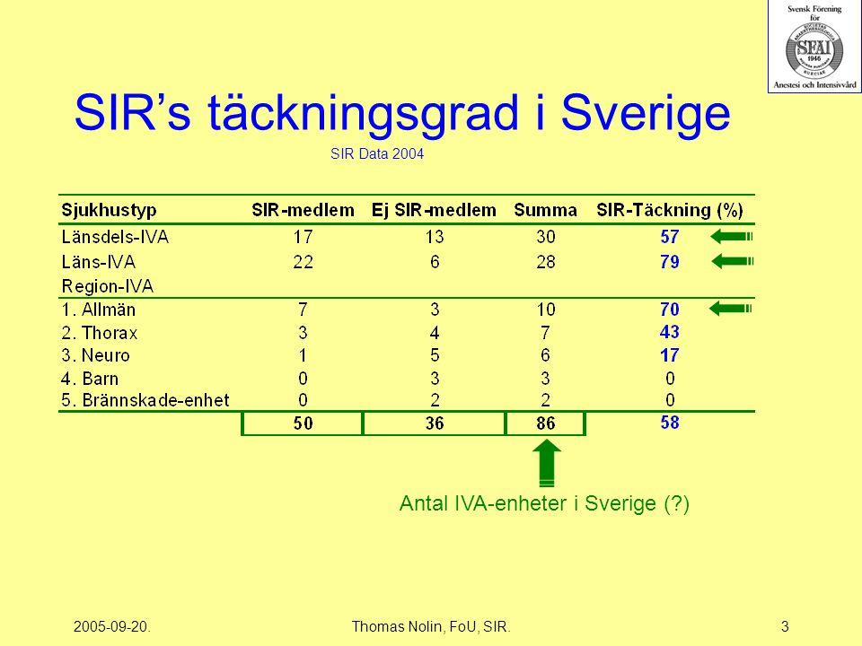 2005-09-20.Thomas Nolin, FoU, SIR.3 SIR's täckningsgrad i Sverige SIR Data 2004 Antal IVA-enheter i Sverige ( )