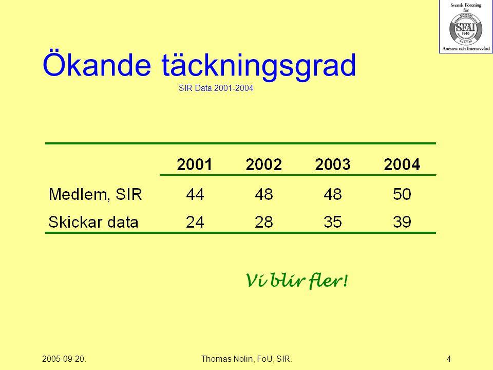 2005-09-20.Thomas Nolin, FoU, SIR.65 APACHE poäng och mortalitet SIR Data 2004 (2005-05-01 & 2005-07-21).