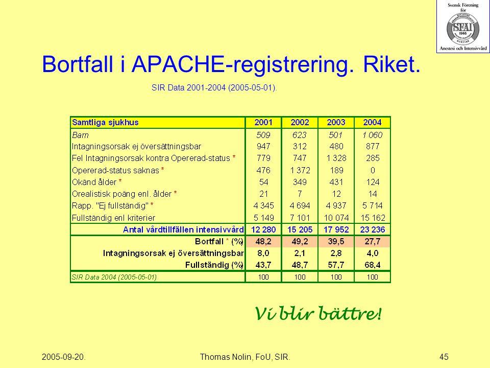 2005-09-20.Thomas Nolin, FoU, SIR.45 Bortfall i APACHE-registrering.