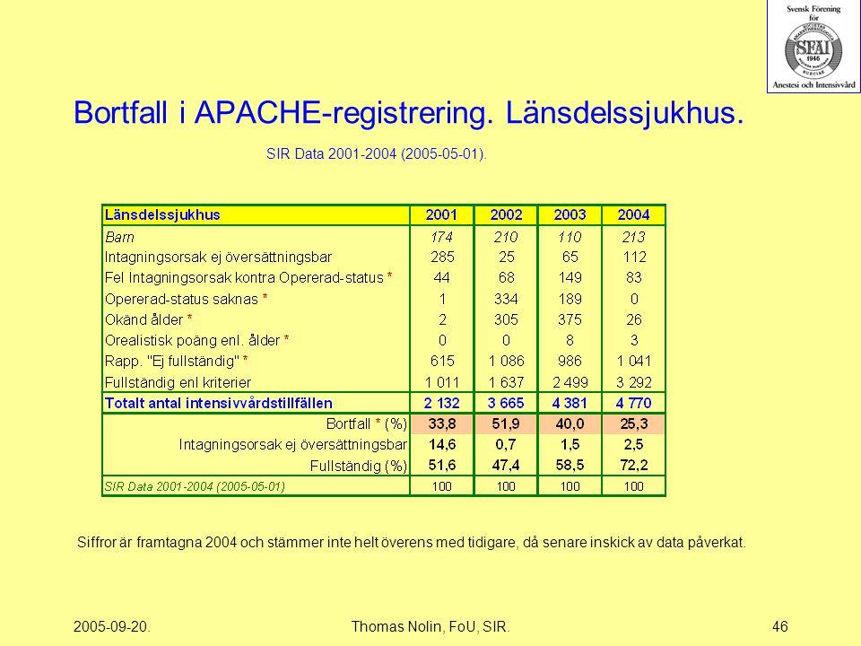 2005-09-20.Thomas Nolin, FoU, SIR.46 Bortfall i APACHE-registrering.