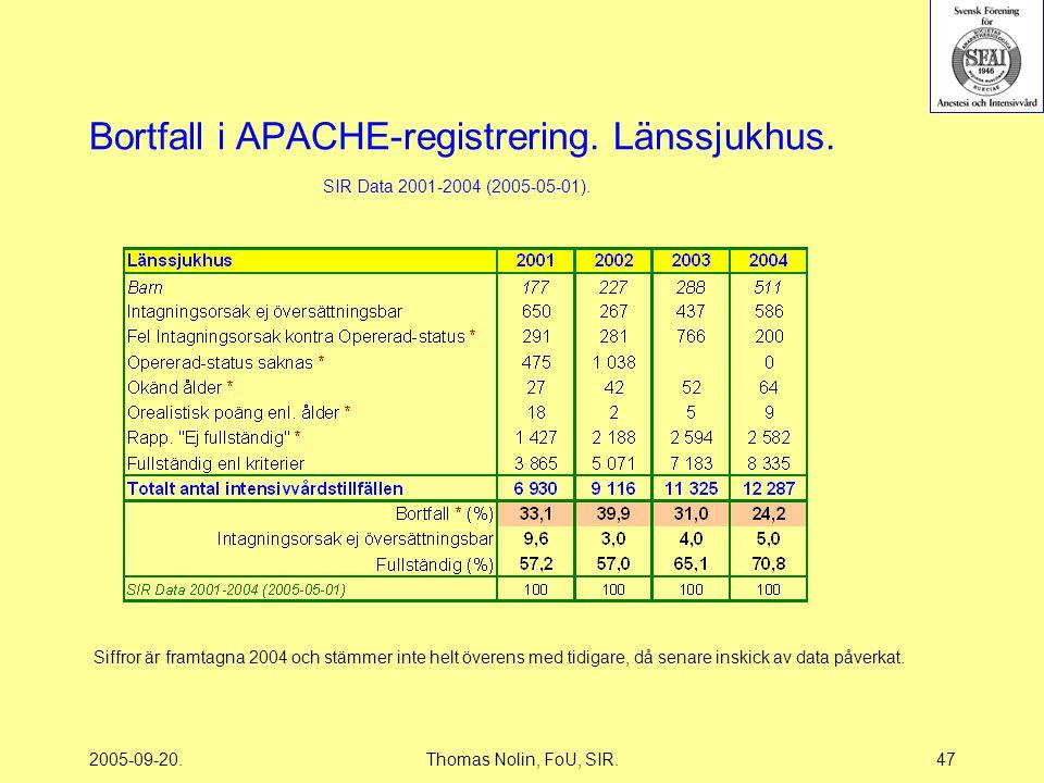2005-09-20.Thomas Nolin, FoU, SIR.47 Bortfall i APACHE-registrering.
