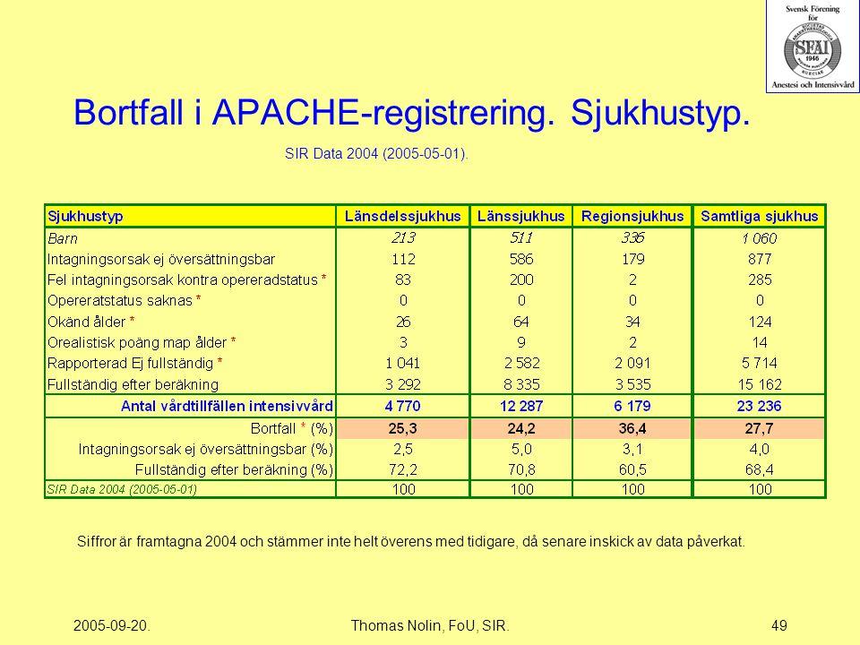 2005-09-20.Thomas Nolin, FoU, SIR.49 Bortfall i APACHE-registrering.