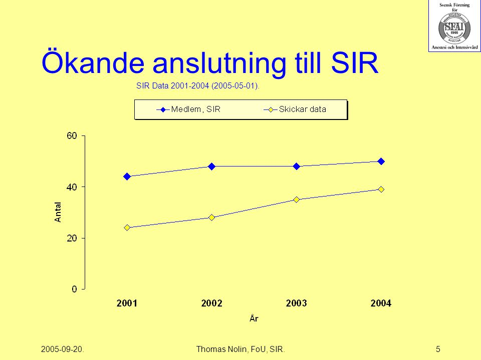 2005-09-20.Thomas Nolin, FoU, SIR.5 Ökande anslutning till SIR SIR Data 2001-2004 (2005-05-01).