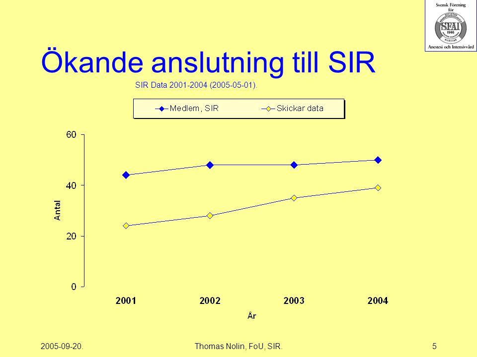 2005-09-20.Thomas Nolin, FoU, SIR.76 Primär IVA-diagnos – vanligaste SIR Data 2004 (2005-05-01 & 2005-07-21).