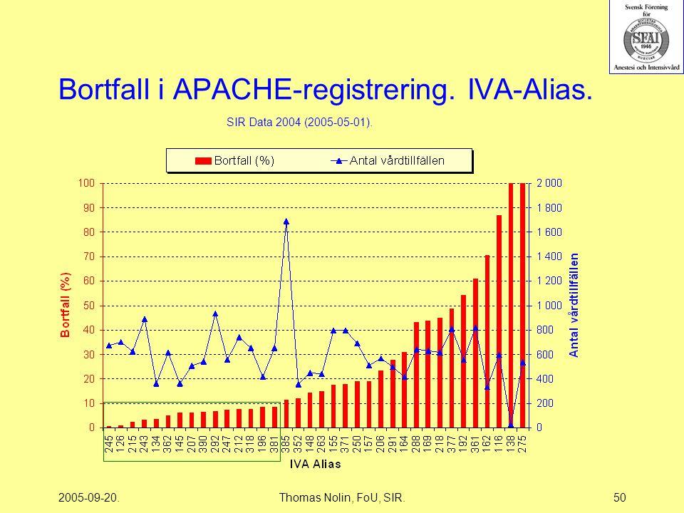 2005-09-20.Thomas Nolin, FoU, SIR.50 Bortfall i APACHE-registrering.