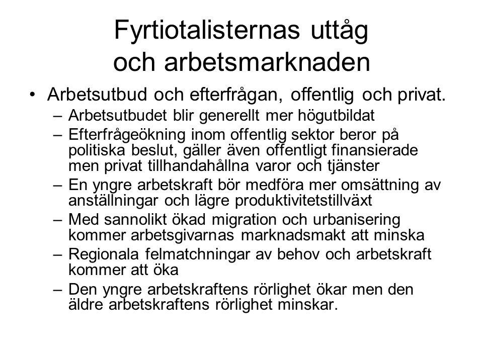 Fyrtiotalisternas uttåg och arbetsmarknaden Arbetsutbud och efterfrågan, offentlig och privat.
