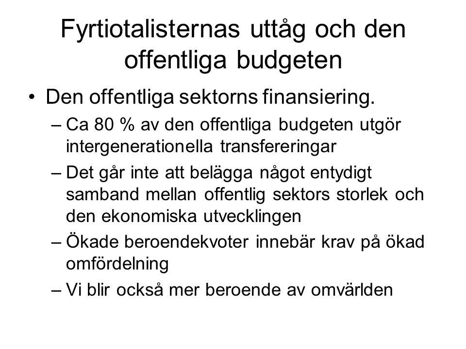Fyrtiotalisternas uttåg och den offentliga budgeten Den offentliga sektorns finansiering.