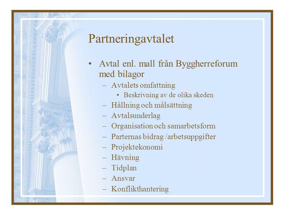 Partneringavtalet Avtal enl. mall från Byggherreforum med bilagor –Avtalets omfattning Beskrivning av de olika skeden –Hållning och målsättning –Avtal
