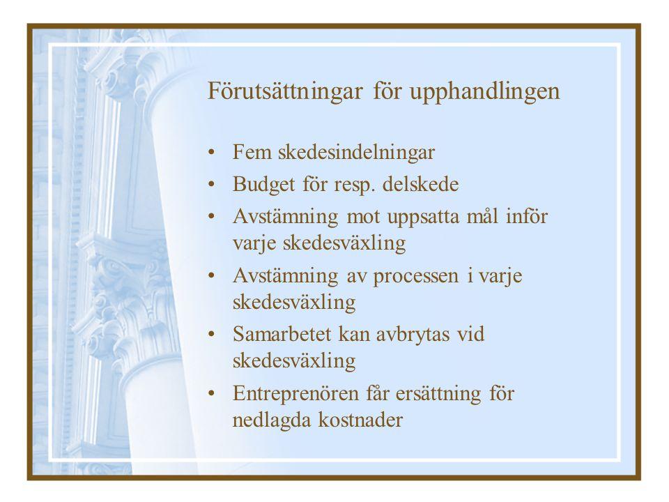 Förutsättningar för upphandlingen Fem skedesindelningar Budget för resp. delskede Avstämning mot uppsatta mål inför varje skedesväxling Avstämning av