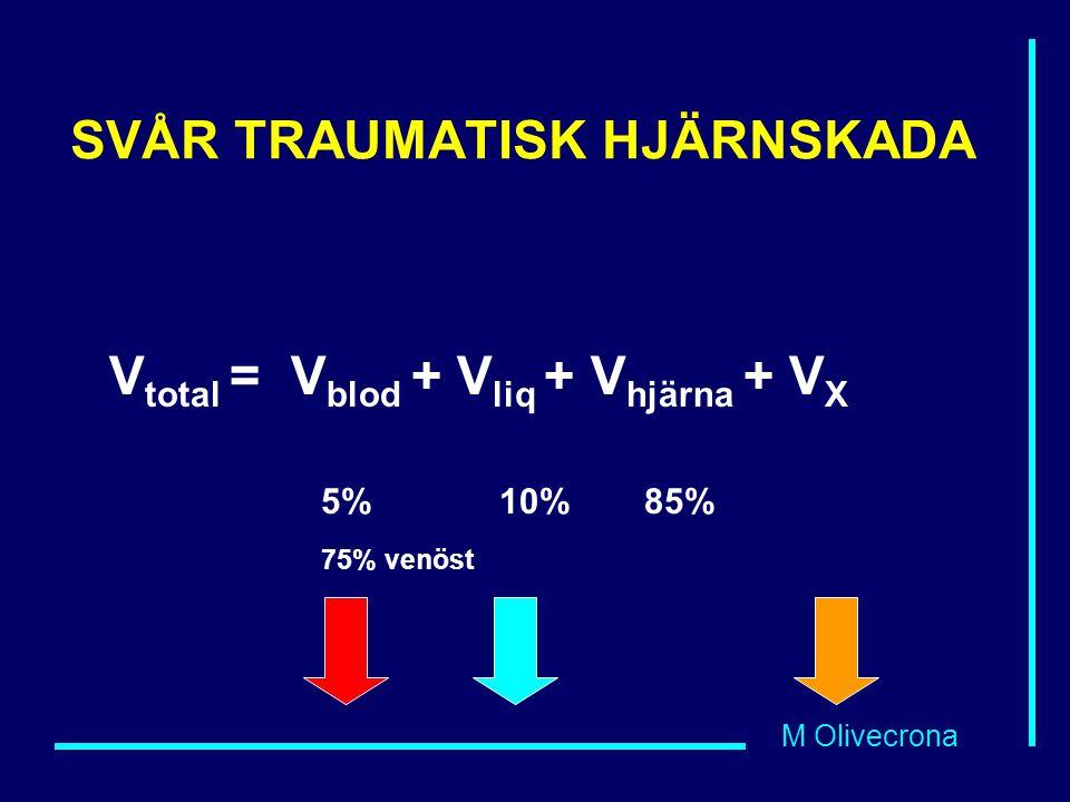 M Olivecrona SVÅR TRAUMATISK HJÄRNSKADA V total = V blod + V liq + V hjärna + V X 5%10%85% 75% venöst