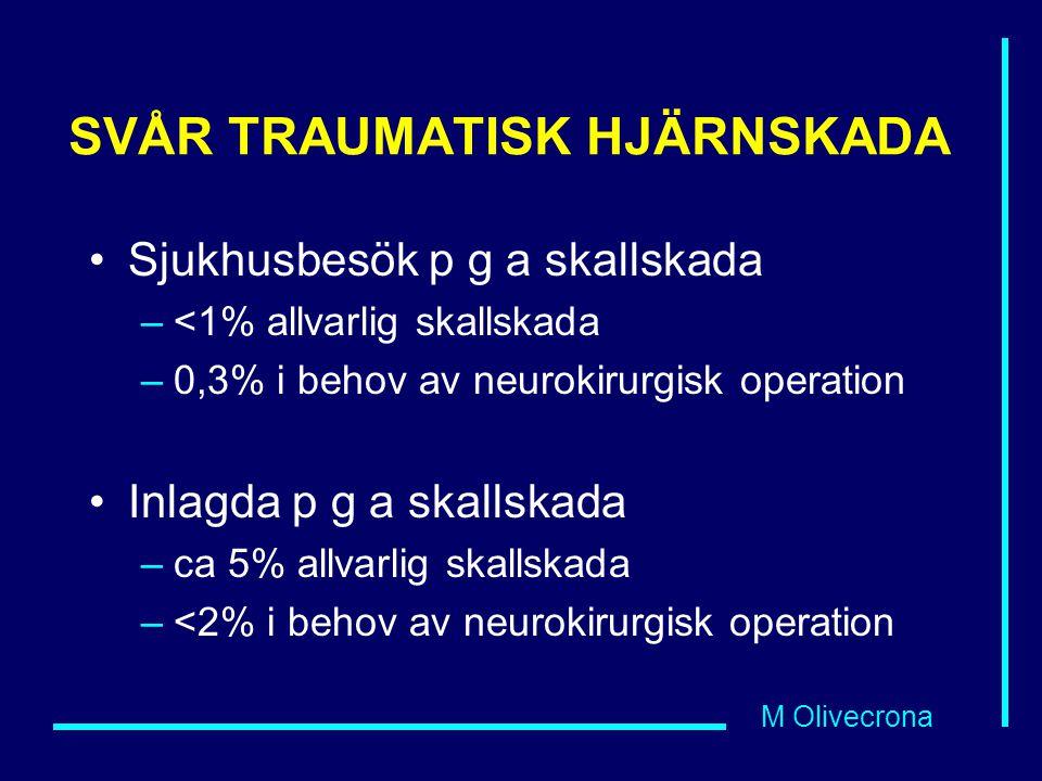 M Olivecrona SVÅR TRAUMATISK HJÄRNSKADA Sjukhusbesök p g a skallskada –<1% allvarlig skallskada –0,3% i behov av neurokirurgisk operation Inlagda p g