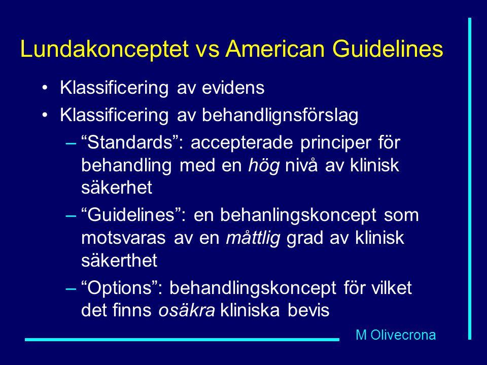 M Olivecrona Lundakonceptet vs American Guidelines Klassificering av evidens Klassificering av behandlignsförslag – Standards : accepterade principer för behandling med en hög nivå av klinisk säkerhet – Guidelines : en behanlingskoncept som motsvaras av en måttlig grad av klinisk säkerthet – Options : behandlingskoncept för vilket det finns osäkra kliniska bevis