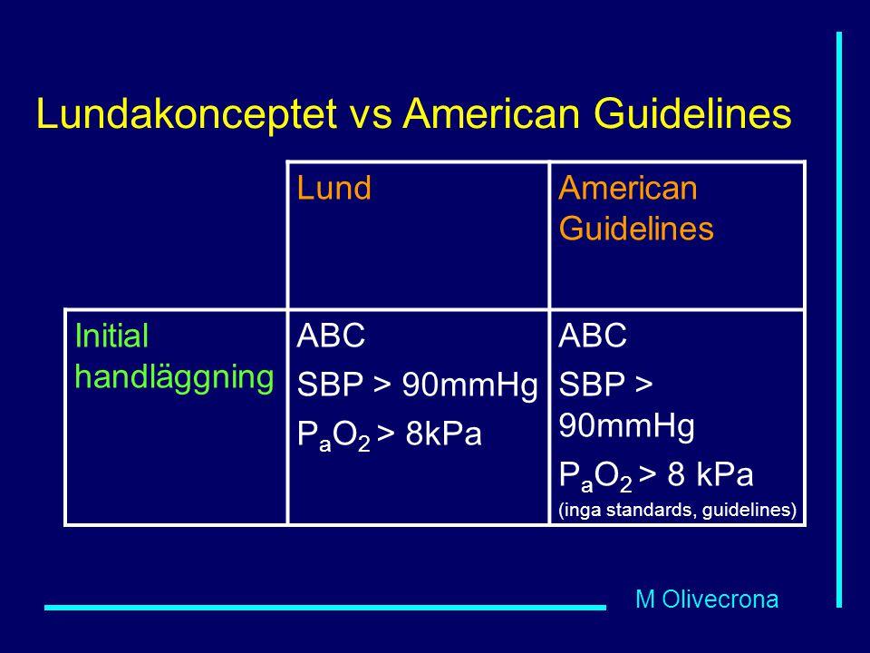 M Olivecrona Lundakonceptet vs American Guidelines LundAmerican Guidelines Initial handläggning ABC SBP > 90mmHg P a O 2 > 8kPa ABC SBP > 90mmHg P a O 2 > 8 kPa (inga standards, guidelines)