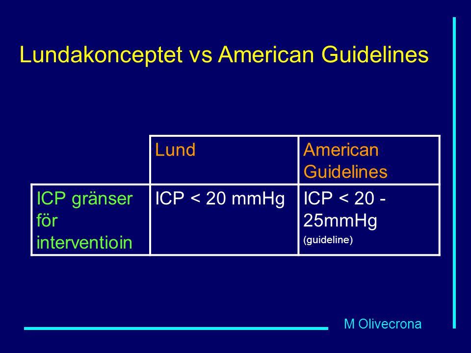 M Olivecrona Lundakonceptet vs American Guidelines LundAmerican Guidelines ICP gränser för interventioin ICP < 20 mmHgICP < 20 - 25mmHg (guideline)