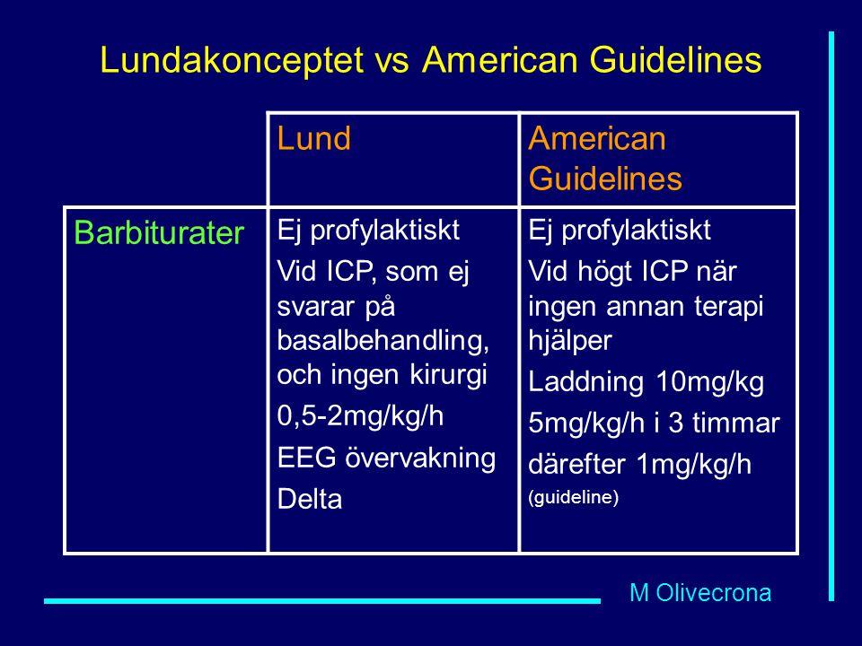 M Olivecrona Lundakonceptet vs American Guidelines LundAmerican Guidelines Barbiturater Ej profylaktiskt Vid ICP, som ej svarar på basalbehandling, oc