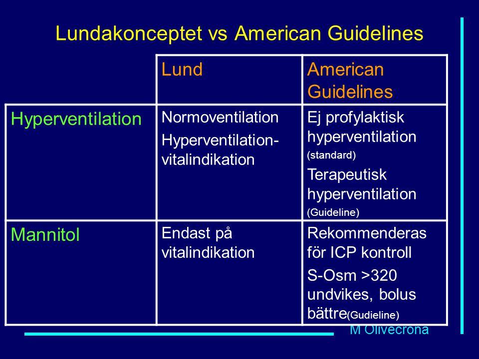 M Olivecrona Lundakonceptet vs American Guidelines LundAmerican Guidelines Hyperventilation Normoventilation Hyperventilation- vitalindikation Ej profylaktisk hyperventilation (standard) Terapeutisk hyperventilation (Guideline) Mannitol Endast på vitalindikation Rekommenderas för ICP kontroll S-Osm >320 undvikes, bolus bättre (Gudieline)