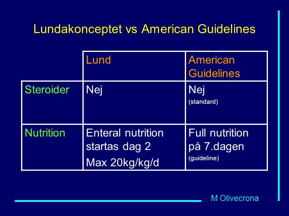 M Olivecrona Lundakonceptet vs American Guidelines LundAmerican Guidelines SteroiderNej (standard) NutritionEnteral nutrition startas dag 2 Max 20kg/kg/d Full nutrition på 7.dagen (guideline)