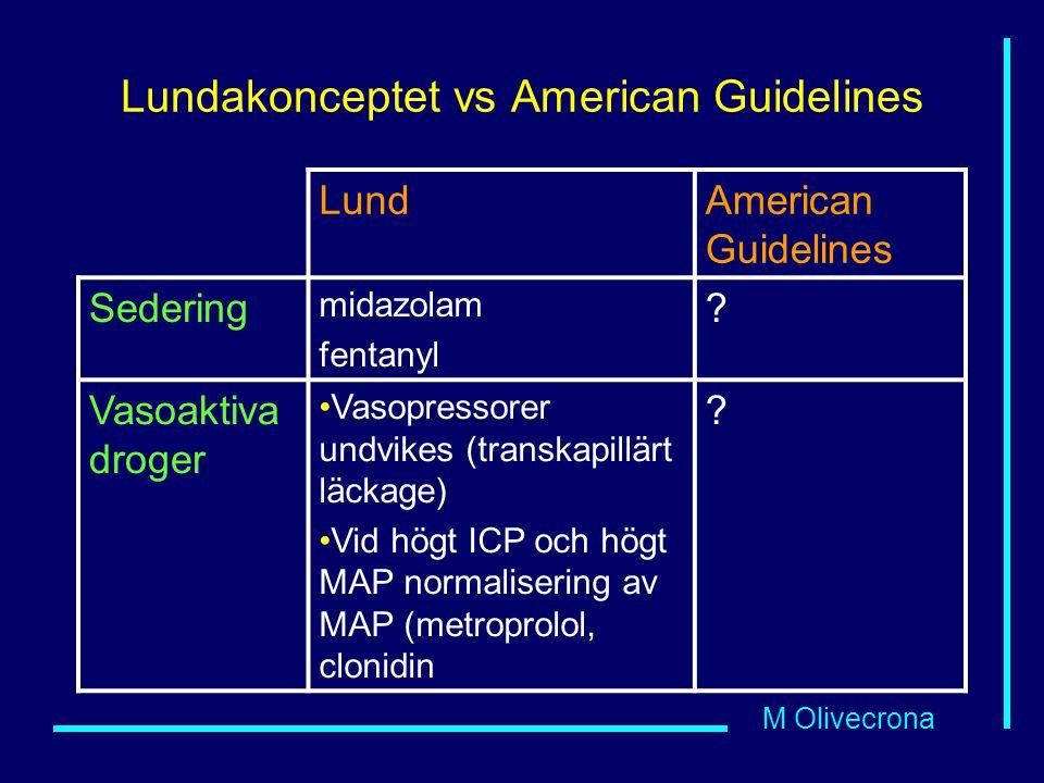 M Olivecrona Lundakonceptet vs American Guidelines LundAmerican Guidelines Sedering midazolam fentanyl .