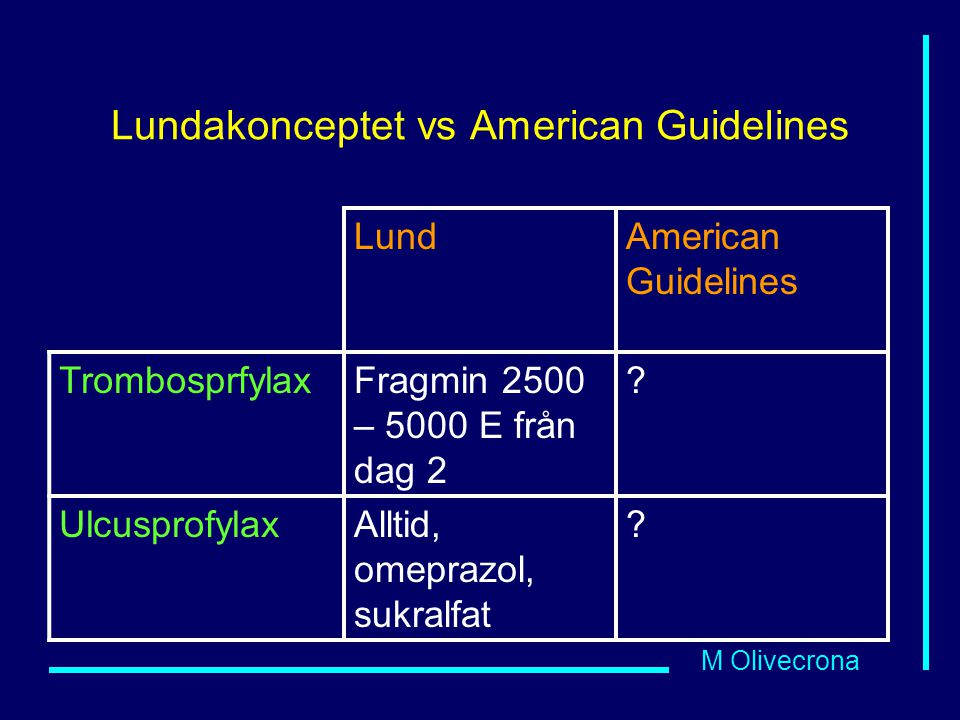 M Olivecrona Lundakonceptet vs American Guidelines LundAmerican Guidelines TrombosprfylaxFragmin 2500 – 5000 E från dag 2 ? UlcusprofylaxAlltid, omepr