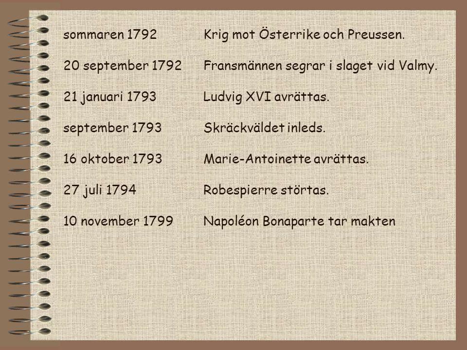 sommaren 1792Krig mot Österrike och Preussen. 20 september 1792Fransmännen segrar i slaget vid Valmy. 21 januari 1793Ludvig XVI avrättas. september 17