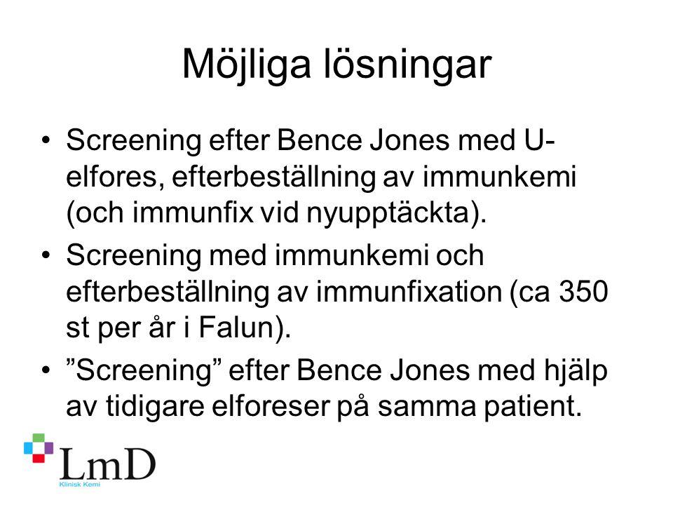 Möjliga lösningar Screening efter Bence Jones med U- elfores, efterbeställning av immunkemi (och immunfix vid nyupptäckta).