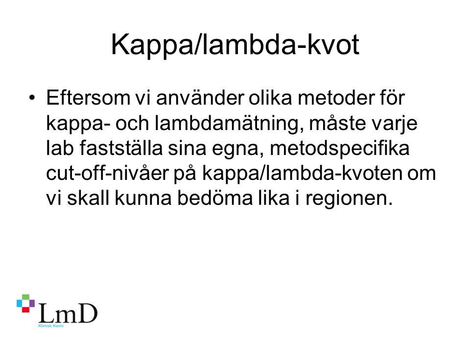 Kappa/lambda-kvot Eftersom vi använder olika metoder för kappa- och lambdamätning, måste varje lab fastställa sina egna, metodspecifika cut-off-nivåer på kappa/lambda-kvoten om vi skall kunna bedöma lika i regionen.