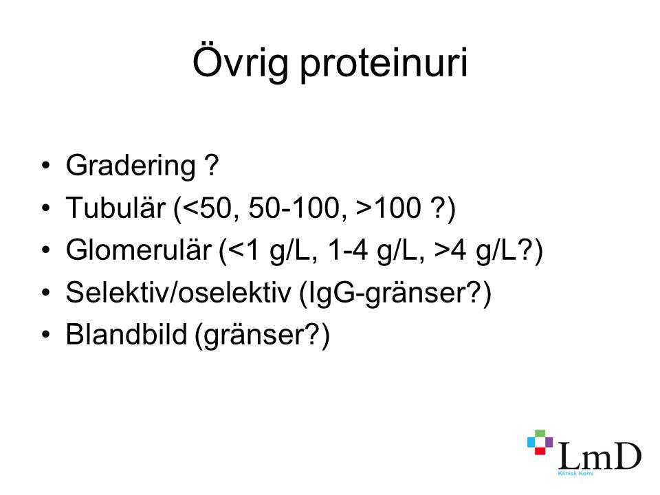 Övrig proteinuri Gradering .