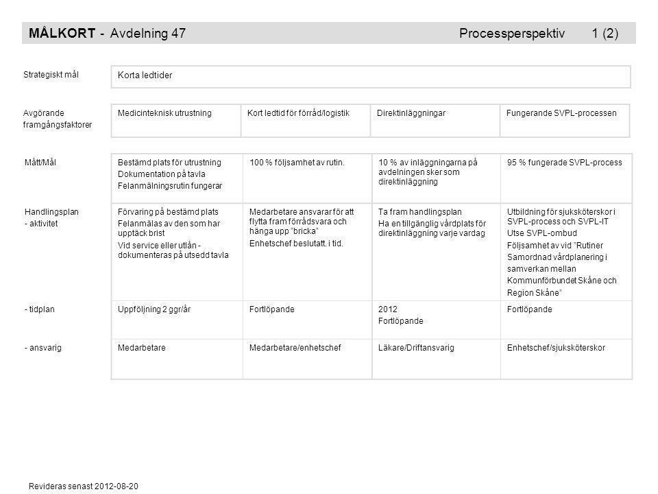 Revideras senast 2012-08-20 MÅLKORT - Avdelning 47 Processperspektiv 1 (2) Strategiskt mål Korta ledtider Avgörande framgångsfaktorer Medicinteknisk u
