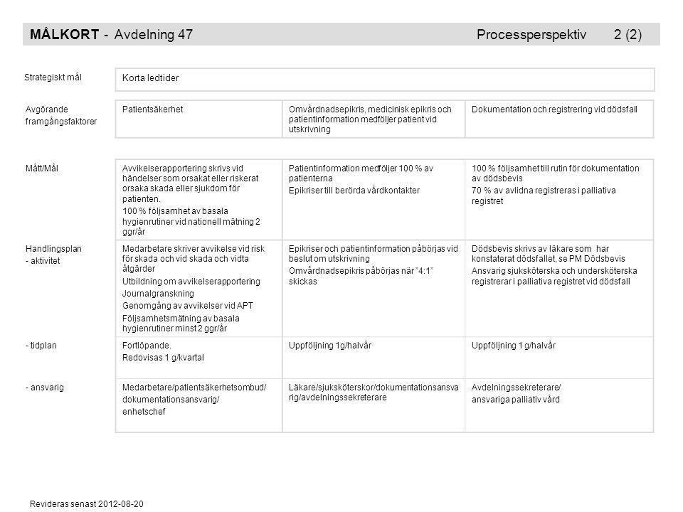 Revideras senast 2012-08-20 MÅLKORT - Avdelning 47 Processperspektiv 2 (2) Strategiskt mål Korta ledtider Avgörande framgångsfaktorer PatientsäkerhetO