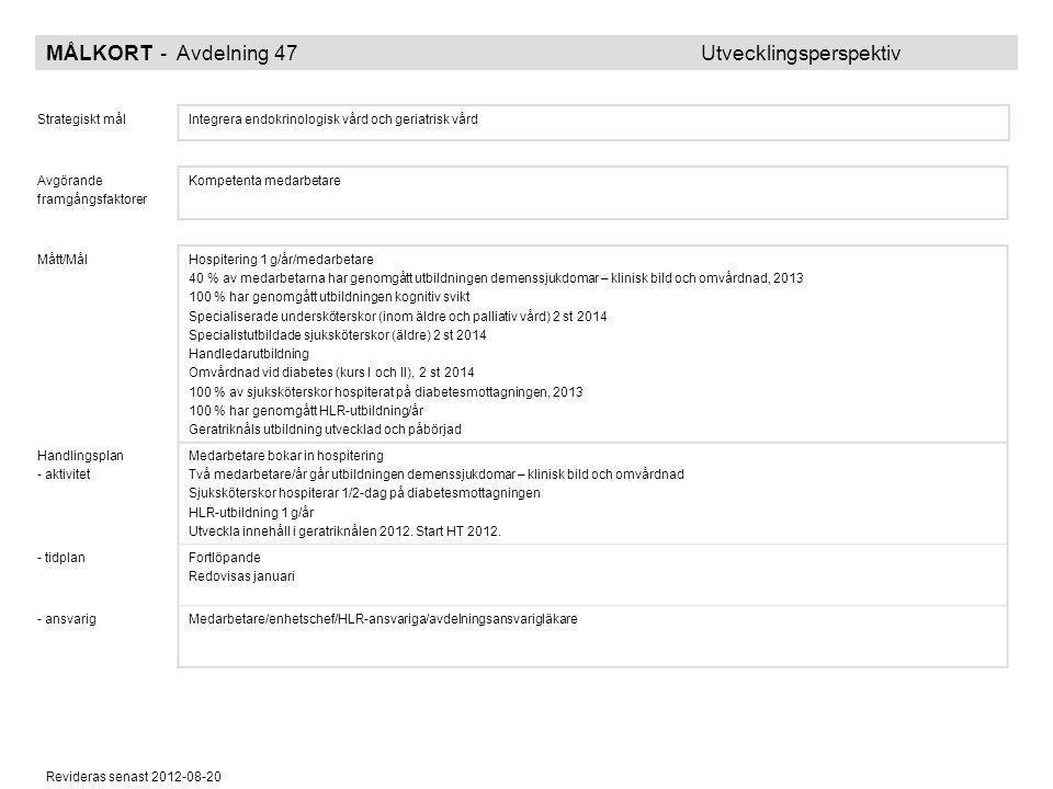 Revideras senast 2012-08-20 MÅLKORT - Avdelning 47 Utvecklingsperspektiv Strategiskt målIntegrera endokrinologisk vård och geriatrisk vård Avgörande f