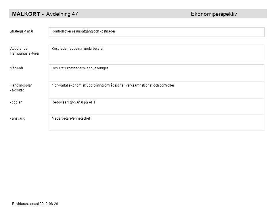 Revideras senast 2012-08-20 MÅLKORT - Avdelning 47 Ekonomiperspektiv Strategiskt målKontroll över resursåtgång och kostnader Avgörande framgångsfaktor