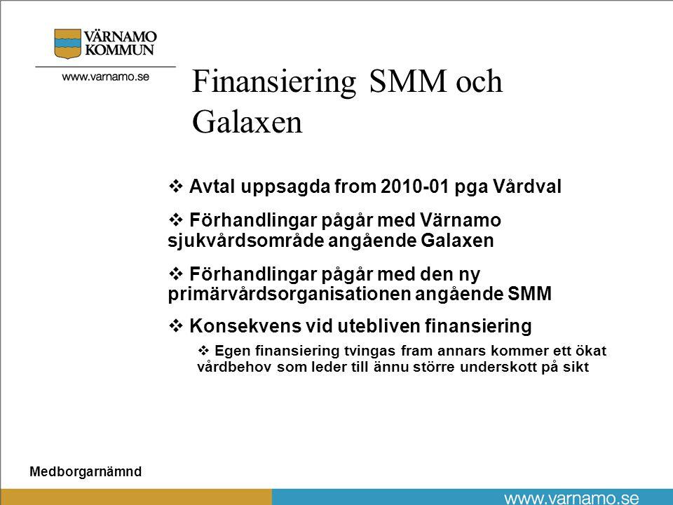 Medborgarnämnd Finansiering SMM och Galaxen  Avtal uppsagda from 2010-01 pga Vårdval  Förhandlingar pågår med Värnamo sjukvårdsområde angående Galaxen  Förhandlingar pågår med den ny primärvårdsorganisationen angående SMM  Konsekvens vid utebliven finansiering  Egen finansiering tvingas fram annars kommer ett ökat vårdbehov som leder till ännu större underskott på sikt