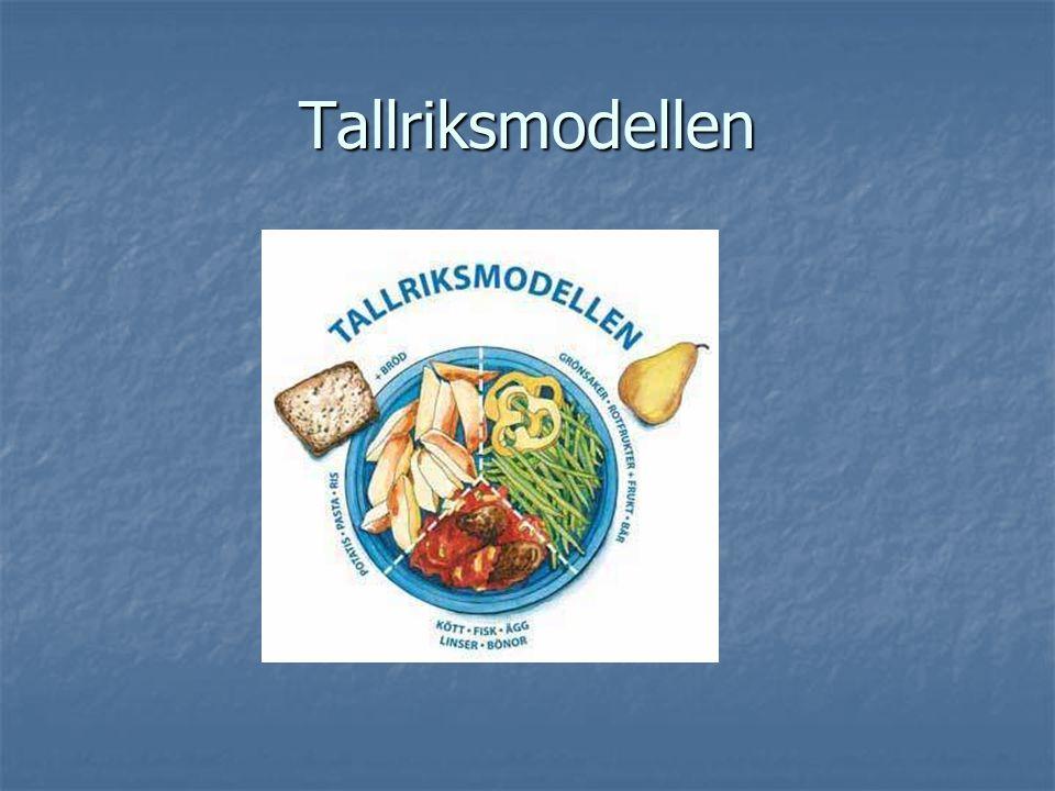 Matcirkeln Matfett Mjölk och mejeriprodukter Kött, fisk och ägg Frukt och bär Grönsaker Potatis och rotfrukter Bröd, mjöl, gryn och pasta
