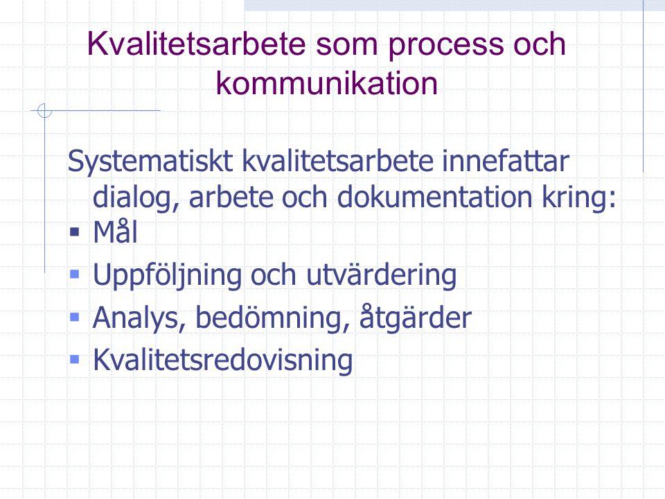 Kvalitetsarbete som process och kommunikation Systematiskt kvalitetsarbete innefattar dialog, arbete och dokumentation kring:  Mål  Uppföljning och