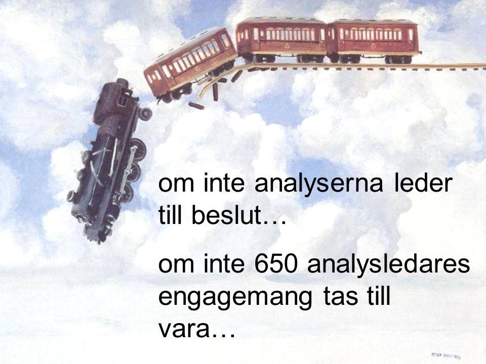 2007-01-30 Kaj Essinger 3:e Patientsäkerhetskonferensen om inte analyserna leder till beslut… om inte 650 analysledares engagemang tas till vara…