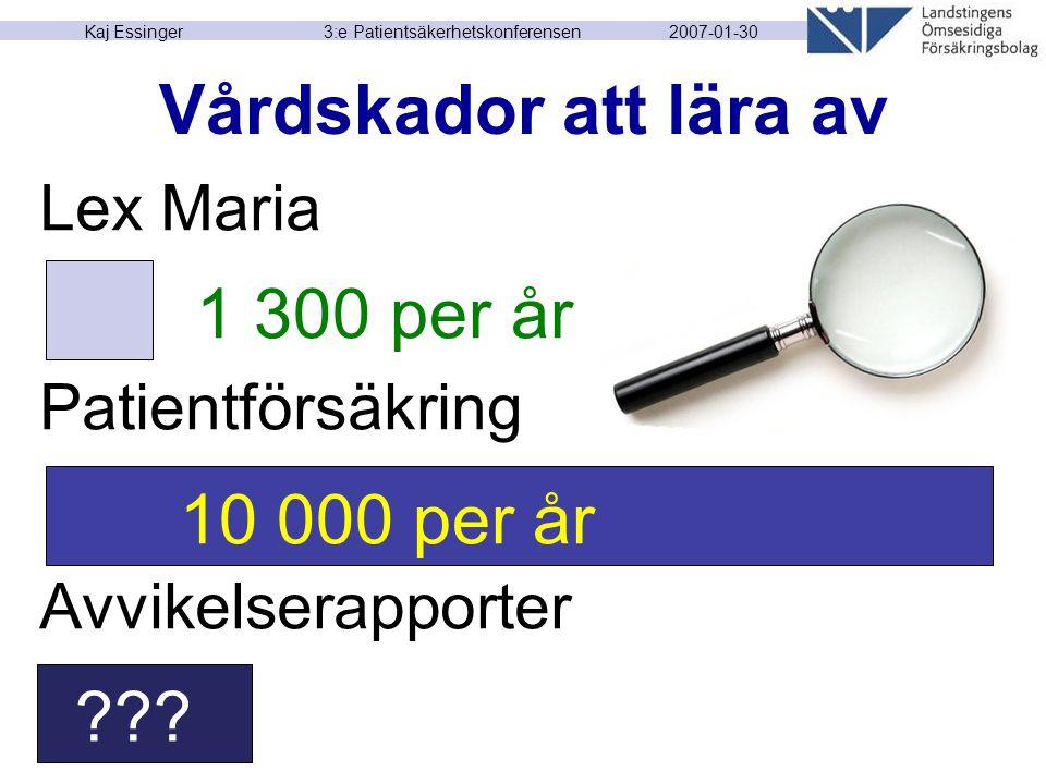 2007-01-30 Kaj Essinger 3:e Patientsäkerhetskonferensen Vårdskador att lära av Lex Maria Patientförsäkring Avvikelserapporter 1 300 per år10 000 per å