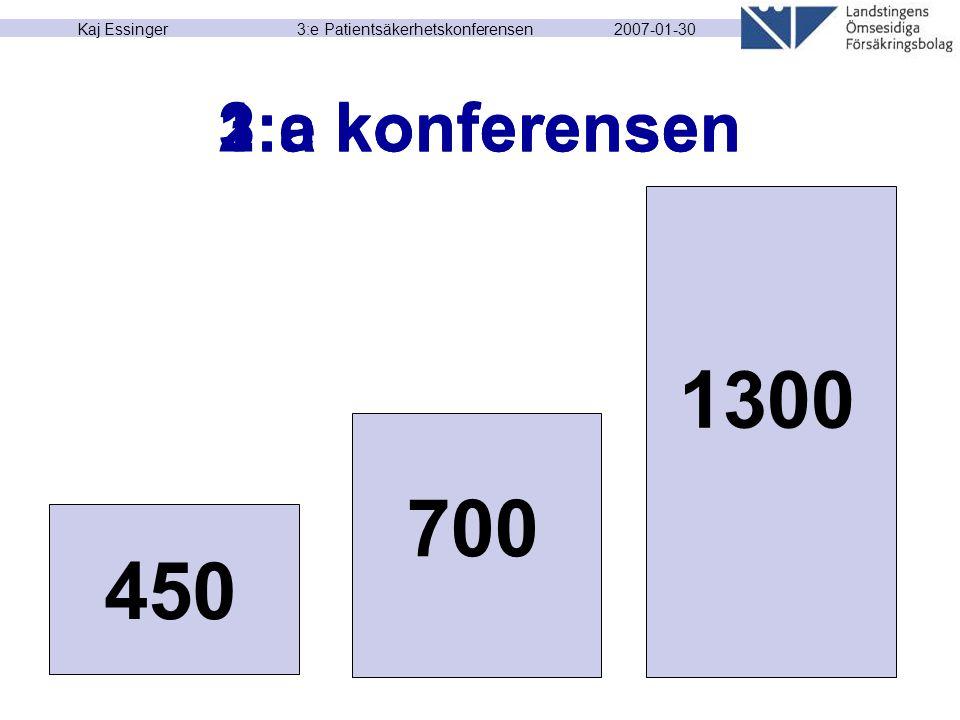 2007-01-30 Kaj Essinger 3:e Patientsäkerhetskonferensen 1:a konferensen 2:a konferensen 450 700 1300 3:e konferensen