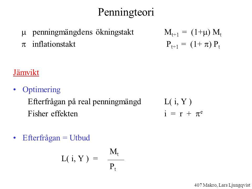 Inflationsskatt ( seigniorage ) Penningpolitik M t = (1+  ) M t-1 Jämvikt  =  i = r +  L(i, Y) = M t / P t 407 Makro, Lars Ljungqvist   = 0, dvs ingen skatt Real statsintäkt