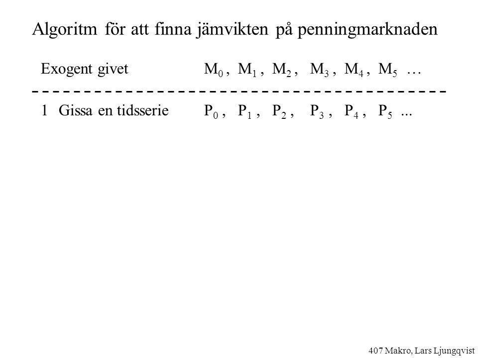 Algoritm för att finna jämvikten på penningmarknaden Exogent givet M 0, M 1, M 2, M 3, M 4, M 5 … 1Gissa en tidsserie P 0, P 1, P 2, P 3, P 4, P 5...