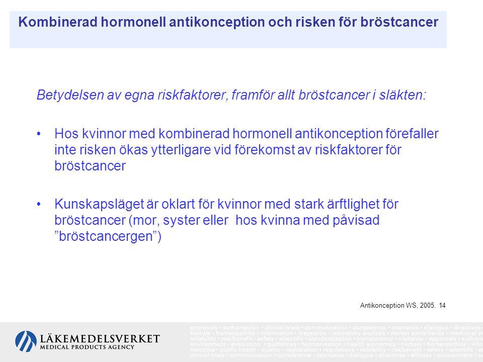 Betydelsen av egna riskfaktorer, framför allt bröstcancer i släkten: Hos kvinnor med kombinerad hormonell antikonception förefaller inte risken ökas y
