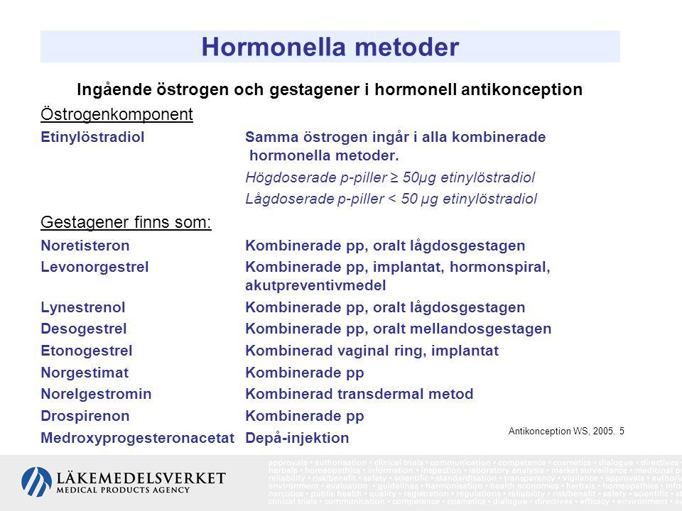 Hormonella metoder Ingående östrogen och gestagener i hormonell antikonception Östrogenkomponent EtinylöstradiolSamma östrogen ingår i alla kombinerad