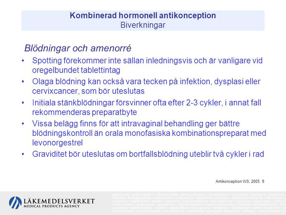Kombinerad hormonell antikonception Risk för – venös tromboembolism (VTE), forts VTE kan inträffa utan känd förekomst av riskfaktorer, men risken kan påverkas av ärftliga/förvärvade riskfaktorer Vid riskfaktorer för VTE bör andra metoder övervägas Vid förskrivningen informeras kvinnan om att kombinerad hormonell antikonception bör sättas ut före planerad operation Vid långa flygresor rekommenderas regelbundna benrörelser och riklig dryck Då riskbilden för trombos förändras under en kvinnas liv bör nya riskfaktorer efterfrågas vid varje förskrivningstillfälle Rutinmässig screening för trombofili innan förskrivning rekommenderas inte Antikonception WS, 2005.