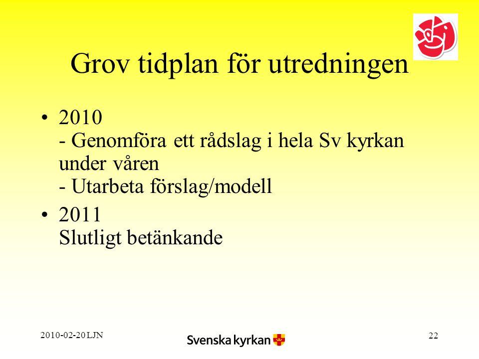 2010-02-20 LJN 22 Grov tidplan för utredningen 2010 - Genomföra ett rådslag i hela Sv kyrkan under våren - Utarbeta förslag/modell 2011 Slutligt betänkande