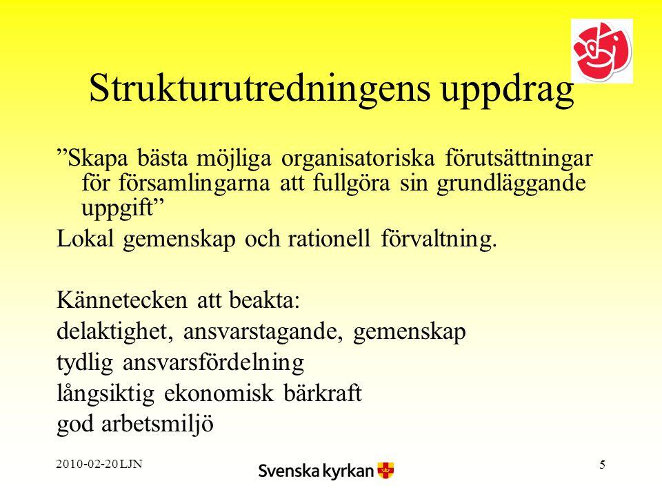 2010-02-20 LJN 5 Strukturutredningens uppdrag Skapa bästa möjliga organisatoriska förutsättningar för församlingarna att fullgöra sin grundläggande uppgift Lokal gemenskap och rationell förvaltning.